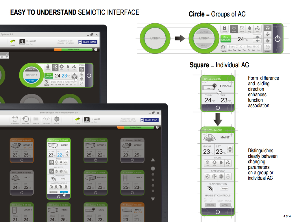 Blue Star AC Monitoring Product Design