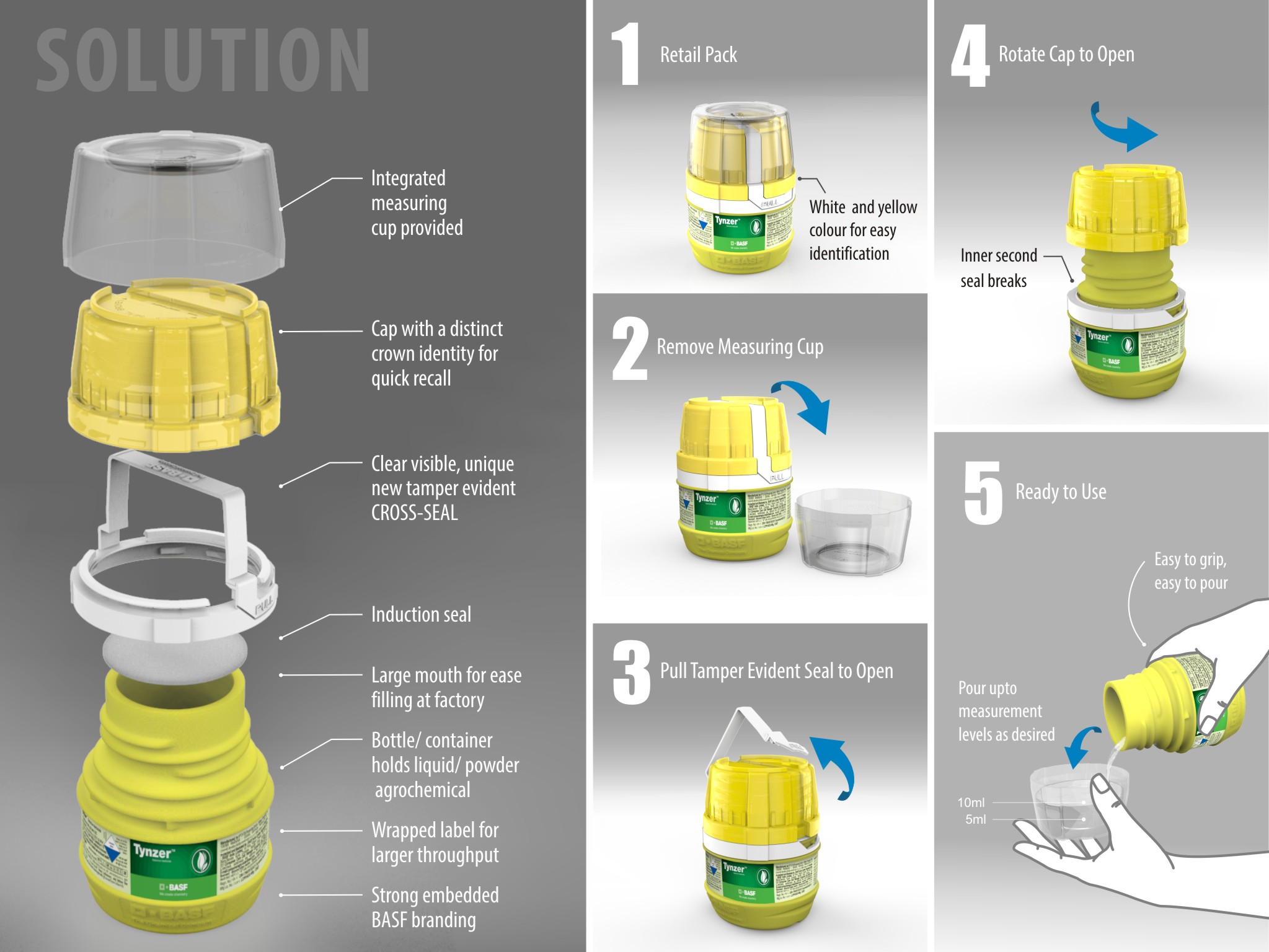 Product designed for basf by ticket design chosen the best for Designed product